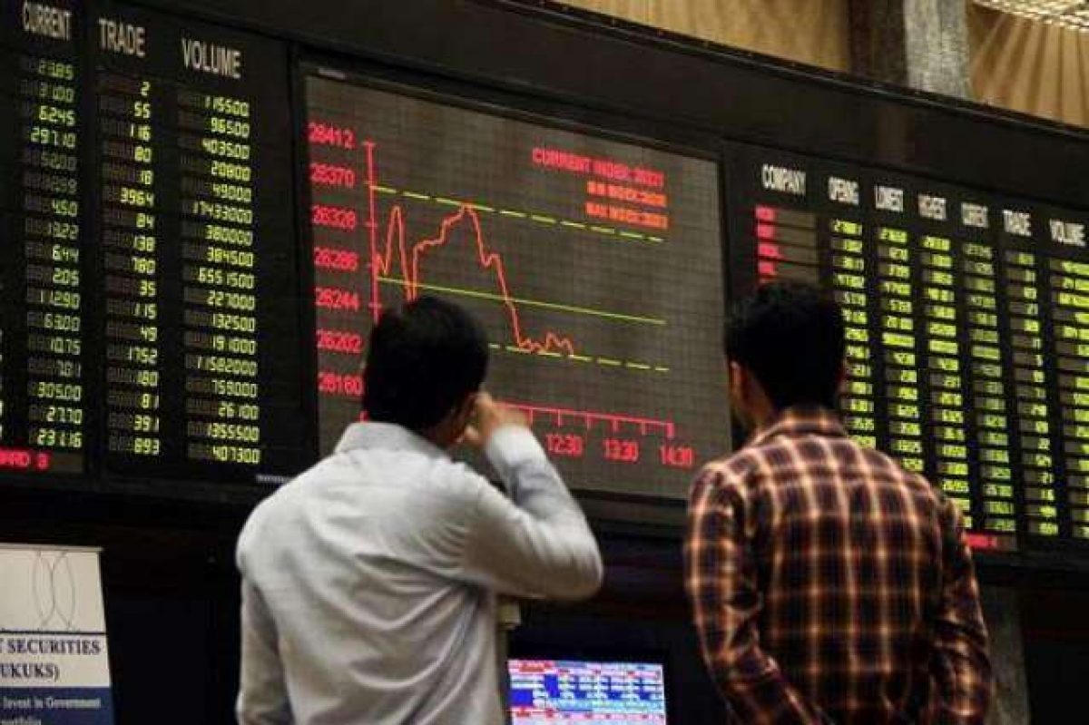 PSX loses 85.97 points to close at 40473.18 points