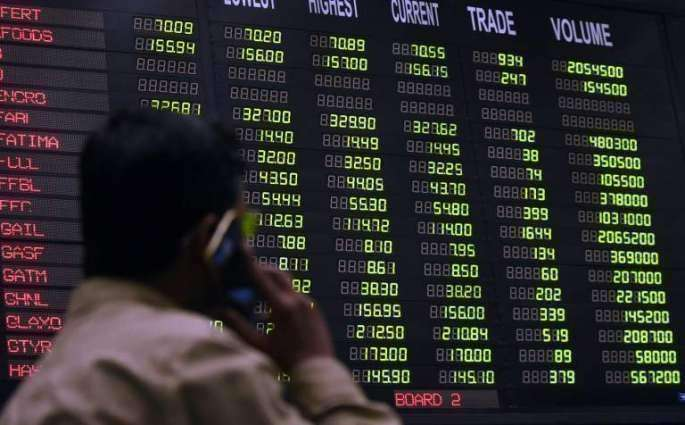 PSX gains 558.81 points to close at 45,837.35 points