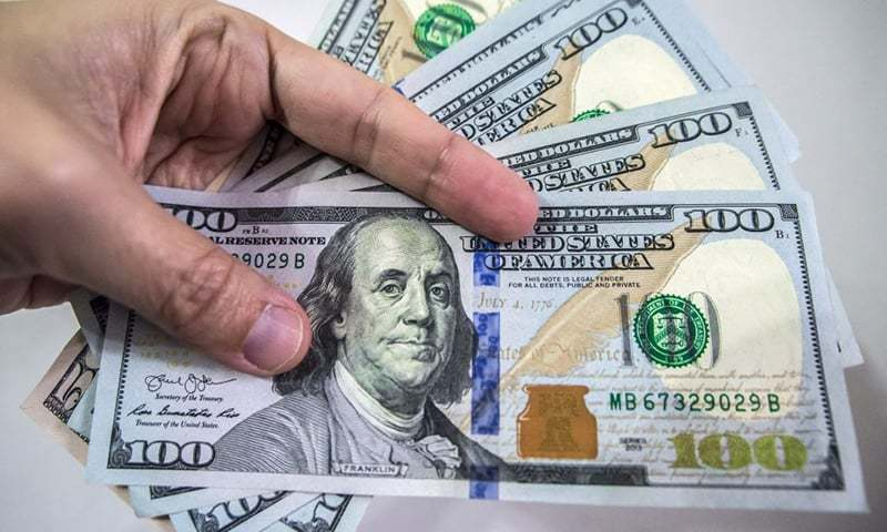 US dollar crosses Rs161 after nearly six months